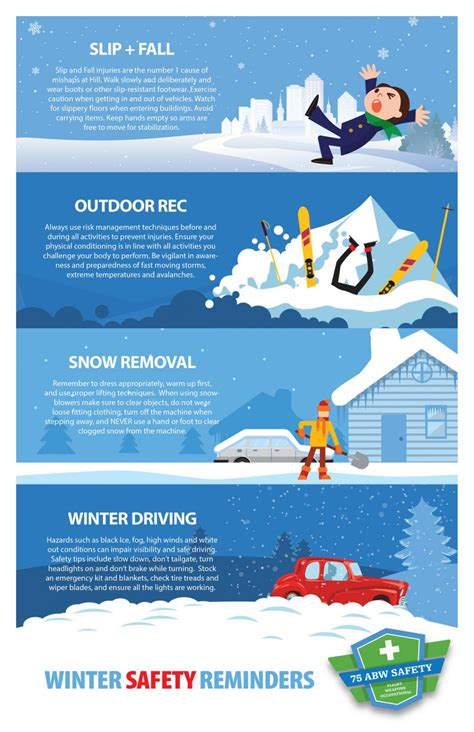 DVIDS - Images - 75 ABW Safety - Winter Safety poster 11
