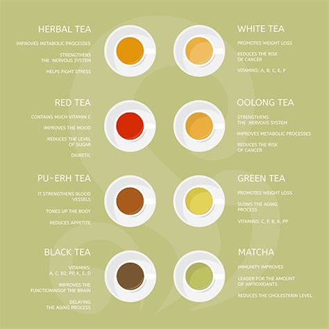 Which Tea Has the Most Caffeine? The Answer Might Surprise