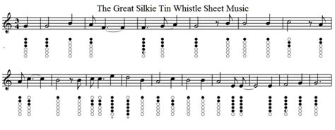 The Great Silkie lyrics and Chords By The Corries - Irish